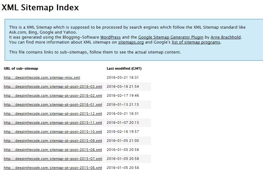 sitemap misc simple sitemap with sitemap misc stunning ladbrokes